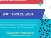 tendances graphique design pour démarquer