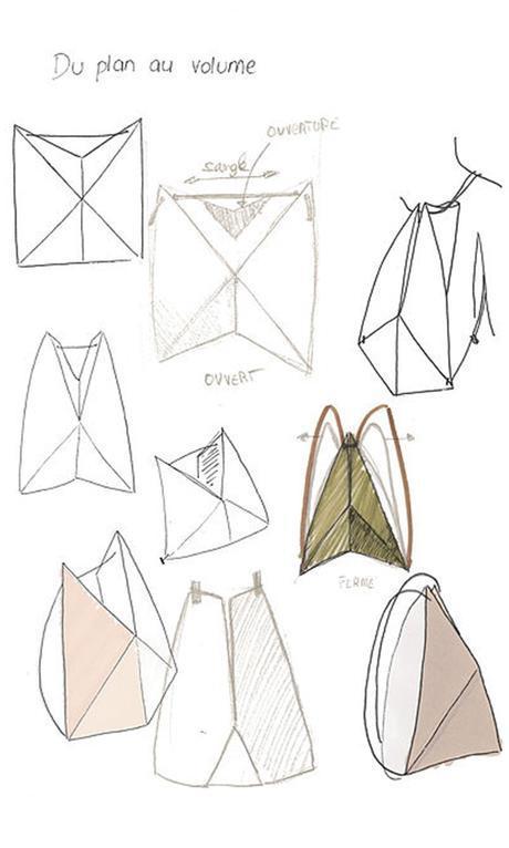 Projet étudiants : Le sac à dos Möbius de Lucien, Marine et Elisa