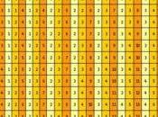 Tableau pour calculer points-sport Weight Watchers