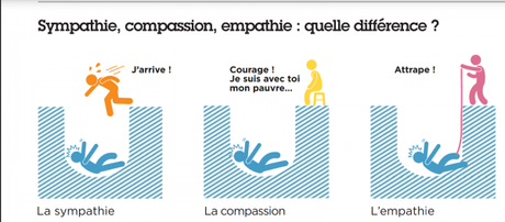 Adolescents : continuer à développer leur empathie