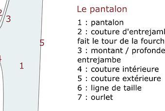 De Vocabulaire Pour Coudre Et Peu PantalonTop Paperblog Un Manches roCdWBxe