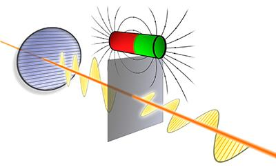 Illustration of the topological magnetoelectric effect