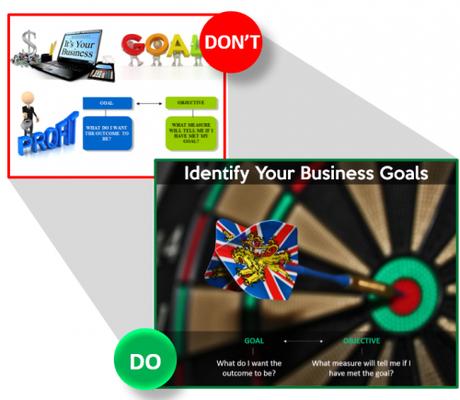 Comment réussir une bonne présentation Powerpoint ? Les clés d'une Présentation à l'Américaine !