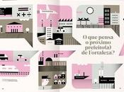 Minimalist illustrations Romualdo Faura