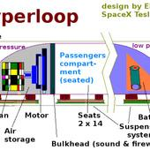 Hyperloop - Wikipédia
