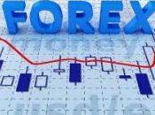Concept Saint Graal dans l'industrie trading forex