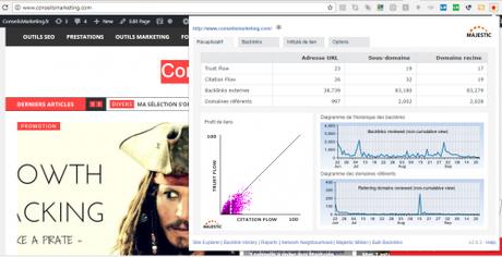 Google RankBrain : quels impacts dans l'optimisation du référencement de votre site ?