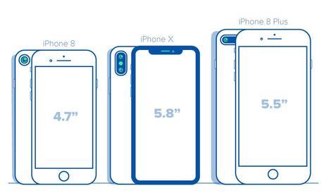 Les nouveaux iPhone (8, 8Plus, X) pour les 10 ans de l'iPhone : une évolution