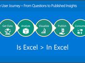 Analystes financiers, comptables contrôleurs: Voici pourquoi vous devriez assister notre formation Excel Dernières nouveautés