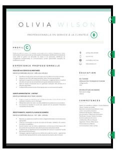 7 Éléments clés d'un CV contemporain accrocheur