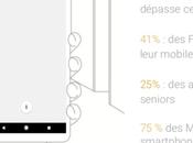 Google Travel #ET13 mobile moment