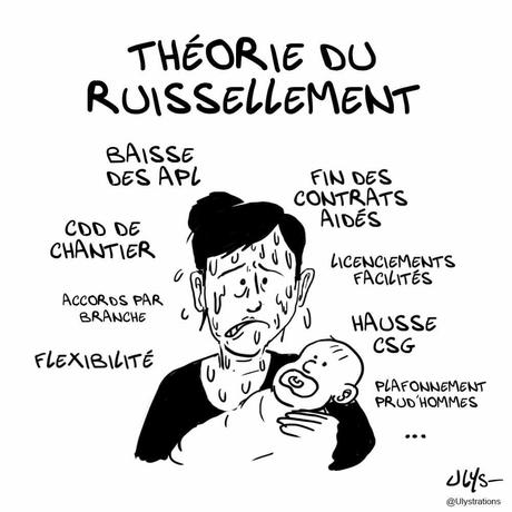 La théorie du ruissellement