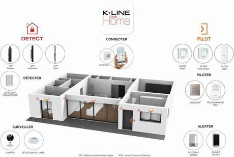 K-Line lance les fenêtres et les portes connectées