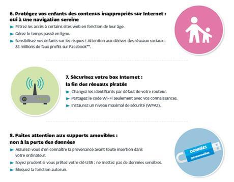 Guide de bonnes conduites pour se protéger des cybermenaces