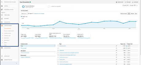 Google Analytics – Comportement – Etape 4 sur 5