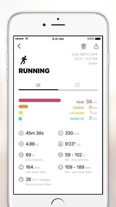 App du jour : Zones for Training (iPhone)