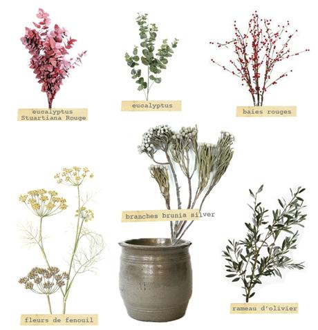 arbustes pour bouquet de fleurs