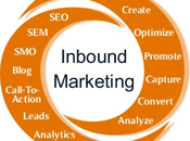 Comment utiliser l'inbound marketing pour attirer internautes