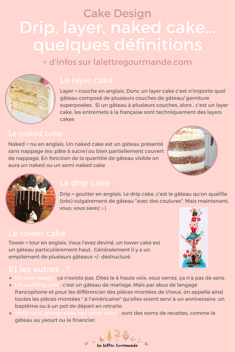 Layer, drip, naked cake : quelques définitions…