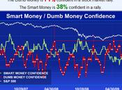smart money l'argent intelligent