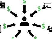 Consultants: Générez revenus supplémentaires propulsez votre pratique