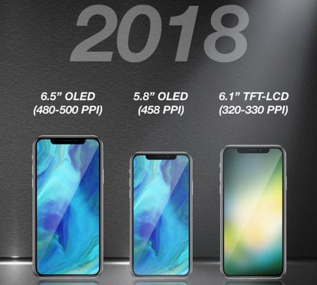 Un iPhone X Plus en 2018 avec 2 autres modèles OLED & LCD ?