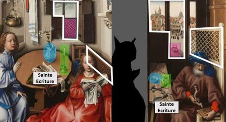 5.2 Une Histoire en quatre tableaux