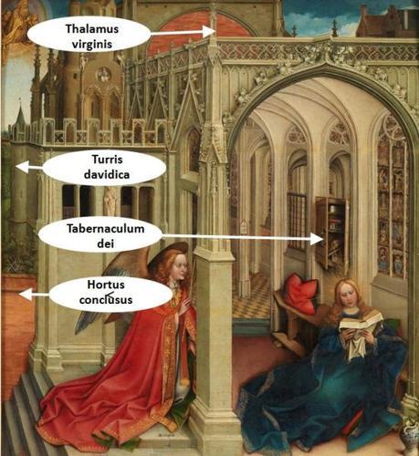 campin Annonciation Prado 1420 - 1425 schema marial