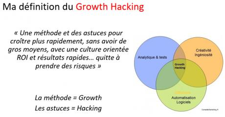 Qu'est ce que le Growth Hacking et comment appliquer le système AARRR ?