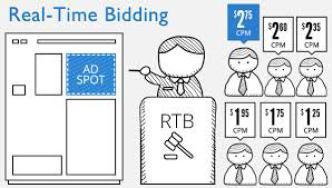 Qu'est ce que l'achat programmatique ? DMP et RTB