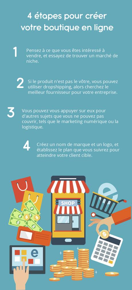 |ASTUCE| Comment créer sa boutique en ligne ?