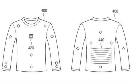 Samsung et son brevet pour des vêtements connectés