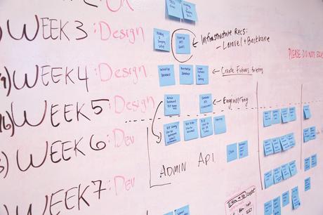 5 conseils simples pour bien s'organiser au travail !