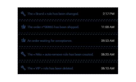 Timeline Shopping Feed