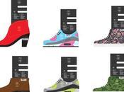 [Packaging] chaussettes insérées dans chaussures cartonnées