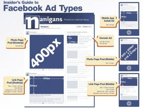 10 conseils pour rédiger une publicité efficace !