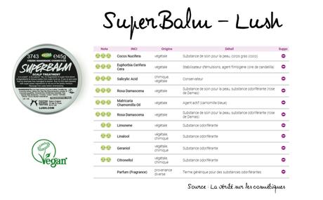 J'ai testé pour vous #5 : Pourquoi je ne rachèterais JAMAIS SuperBalm de Lush?