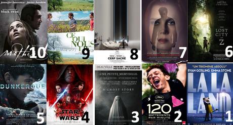 [Cinéma] Bilan 2017 : Nos Tops 10