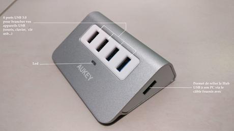 Test : Hub USB 4 ports de chez AUKEY