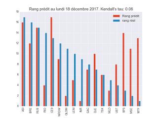 Portefeuille ETF au jeudi 18 janvier 2018