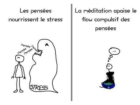 Comment Parler en Public Sans Stress Au Travail