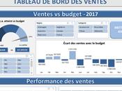 Nouvelle formation e-learning Excel Tableaux bord (niveau