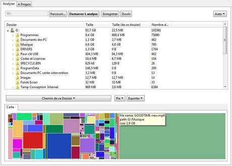 View Free Disk Space