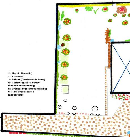 Un design de permaculture en constante évolution
