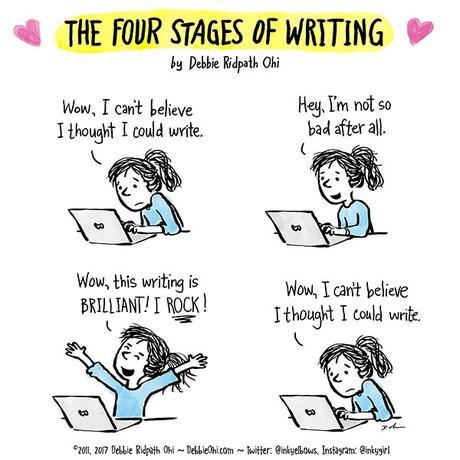 Les 4 étapes de l'écriture