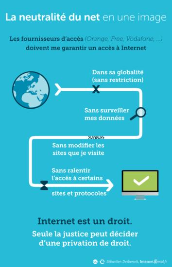 Pour une mobilisation des acteurs du tourisme en faveur de la neutralité du Net