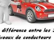 Assurance multi conducteur Comment marche?