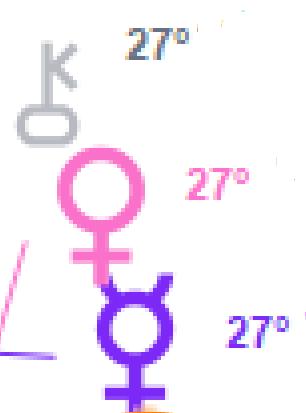 #Chiron et la conjonction Mercure et Vénus