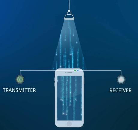 MWC 2018 : PureLifi expose le premier PC portable Li-Fi au monde