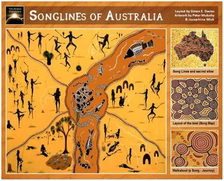 Songlines-australia-s.e.davies